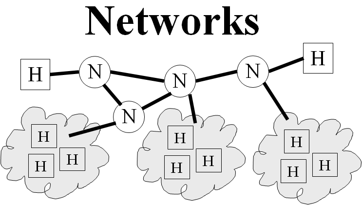 Computer Networks IT.S2.NETWORKS.0.Ex